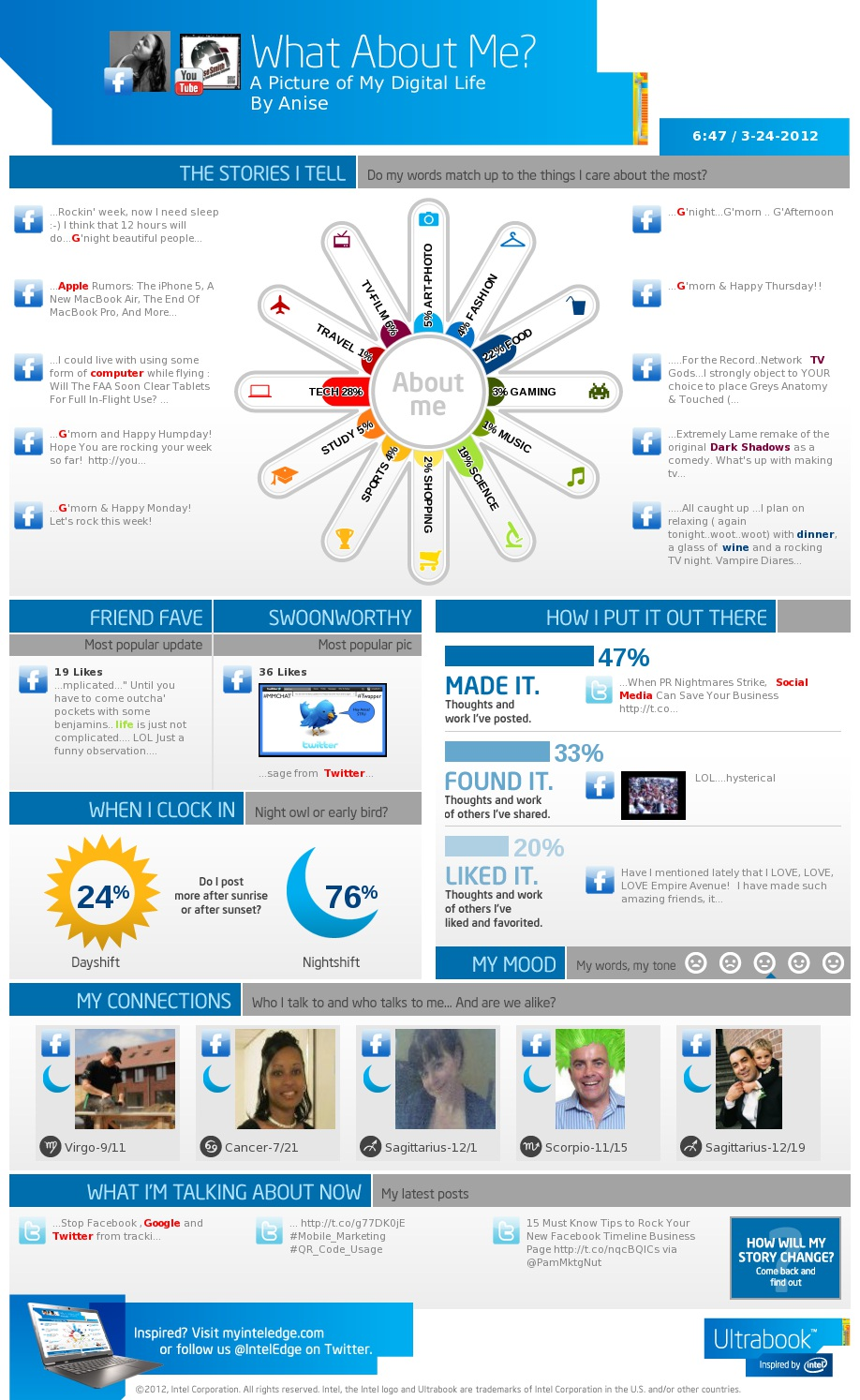 About Your Digital Life: Create Your Own #Infographic [video demo ...